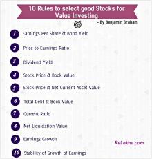 best-stocks-identify-good-value-stocks-value-investing-benjamin-graham-pic